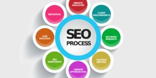 Was ist Suchmaschinenoptimierung? Ein SEO-Anfängerleitfaden für Anfänger